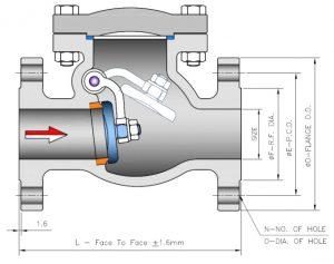 Check valve là gì