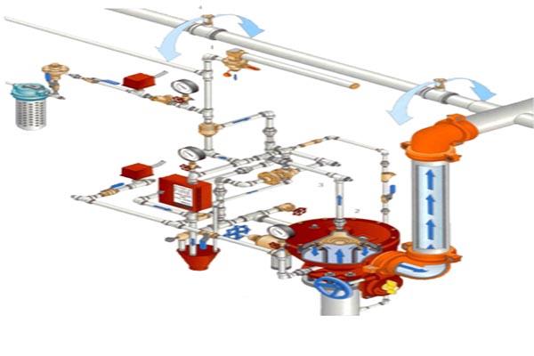 Van xả tràn là gì ? Deluge valve là gì?