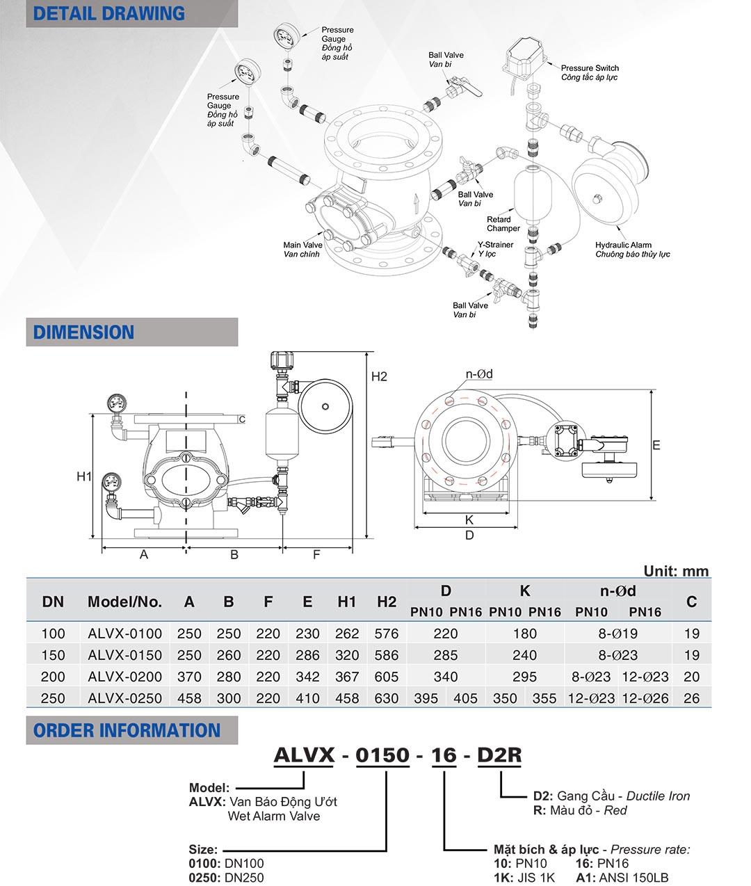 Catalogue van báo động shin yi, Thông số kỹ thuật van báo động shin yi